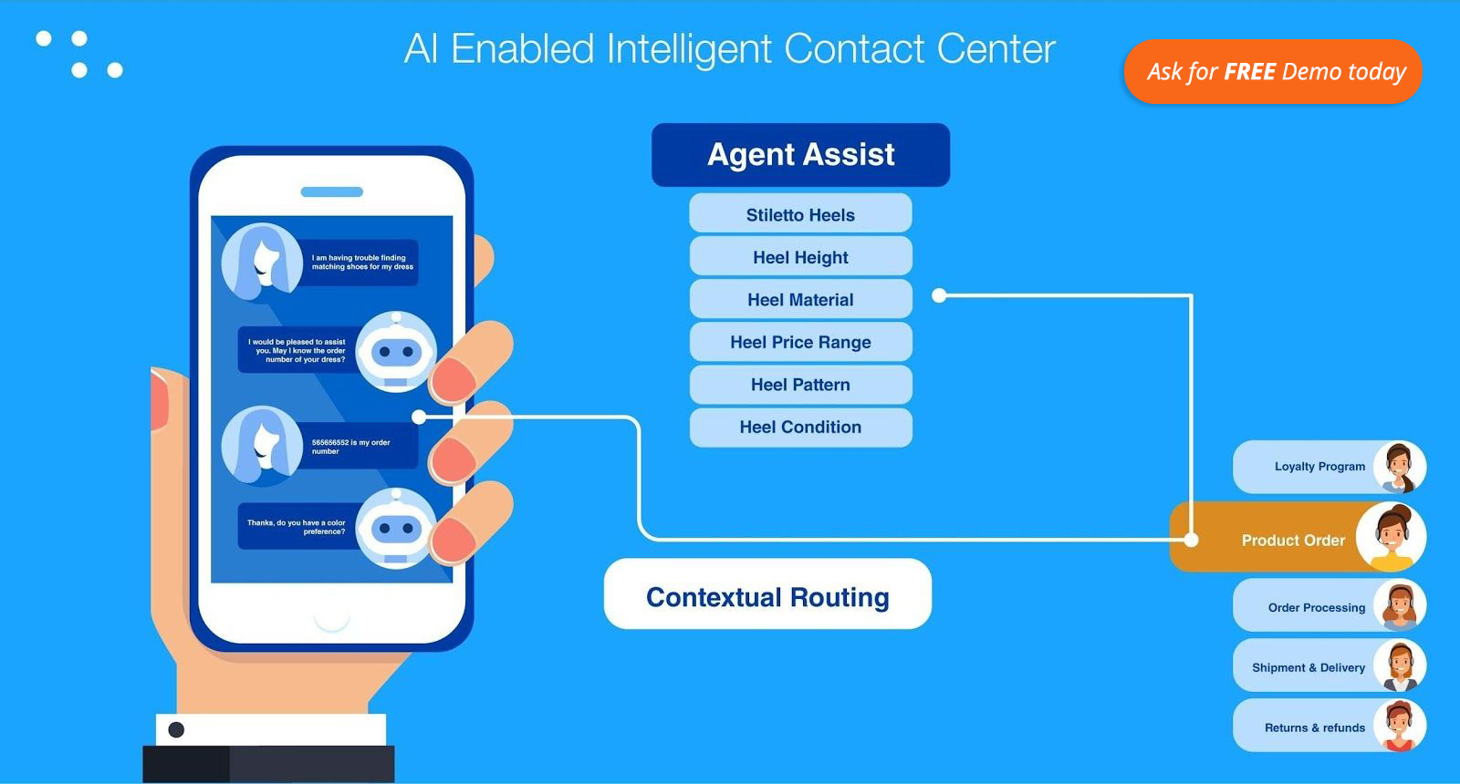 Transforming Customer Service with Contact Center AI