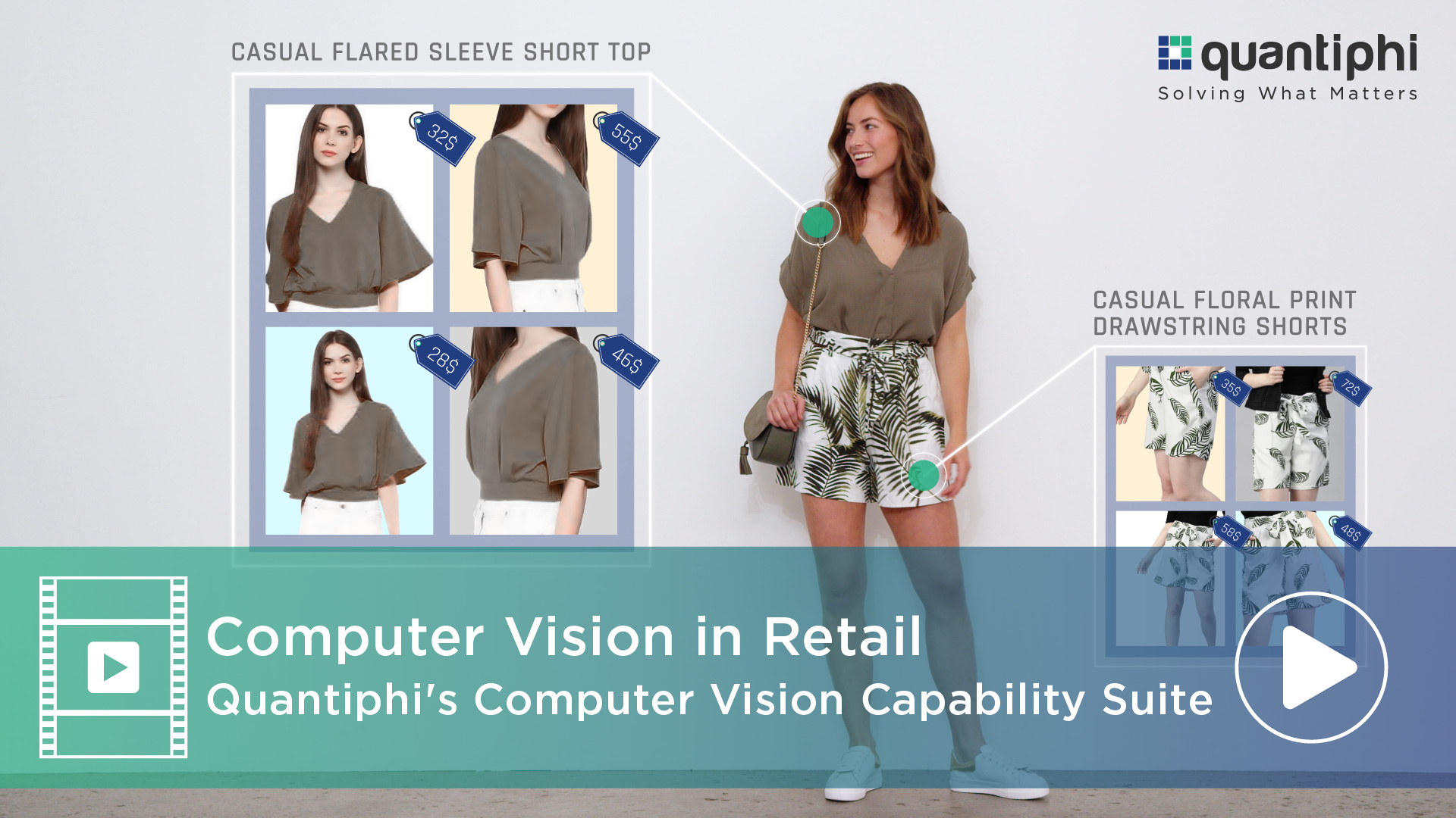 Computer Vision in Retail
