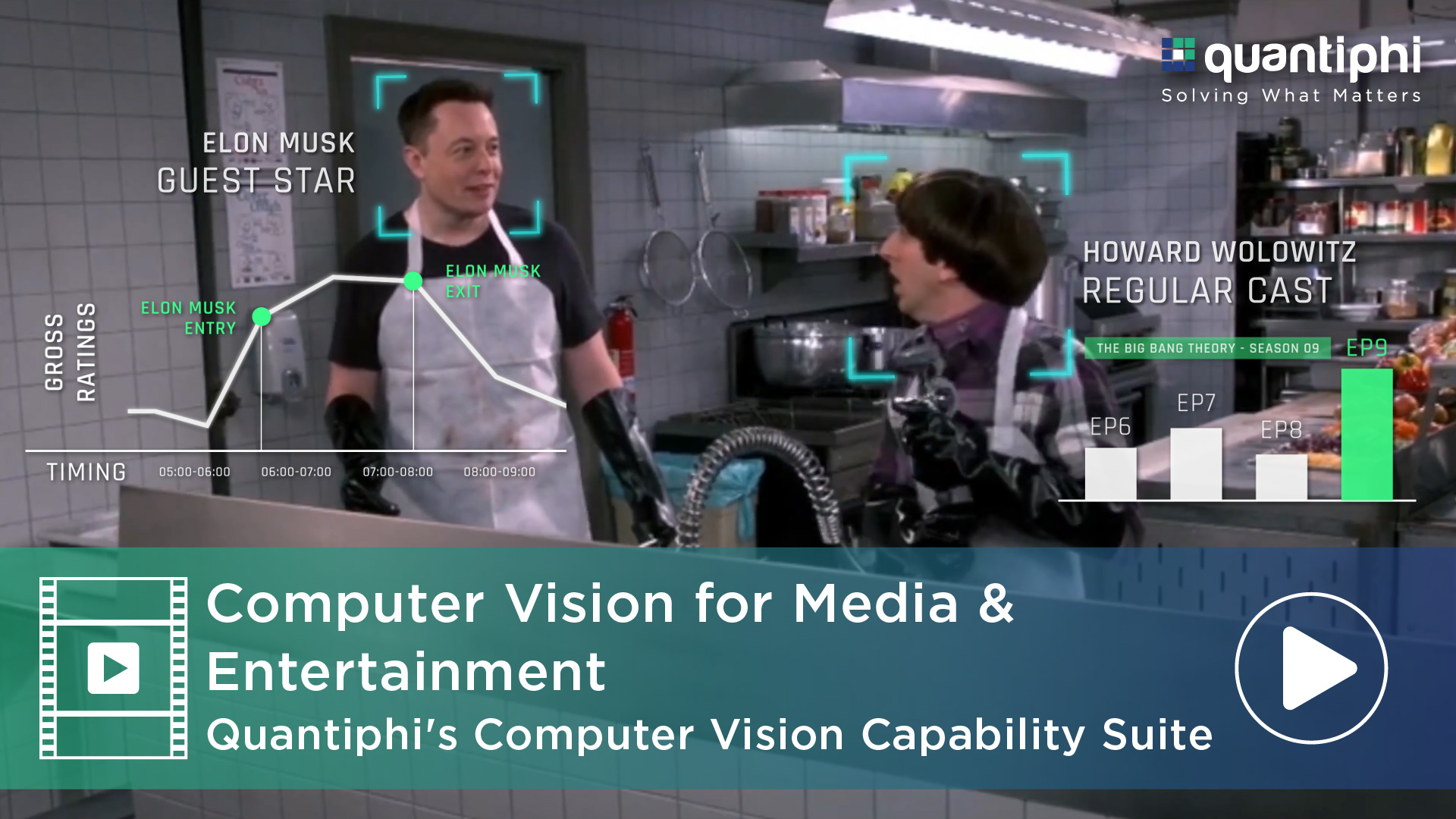 Computer Vision in Media and Entertainment